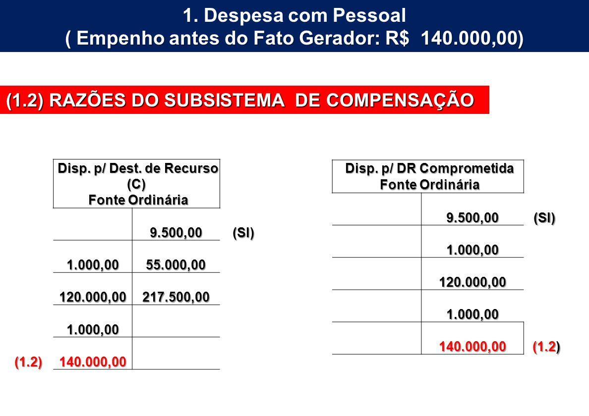 1. Despesa com Pessoal ( Empenho antes do Fato Gerador: R$ 140.000,00)