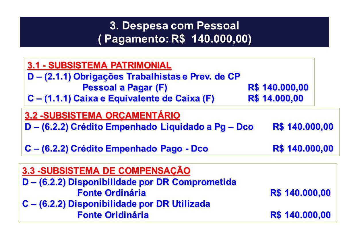 3. Despesa com Pessoal ( Pagamento: R$ 140.000,00)
