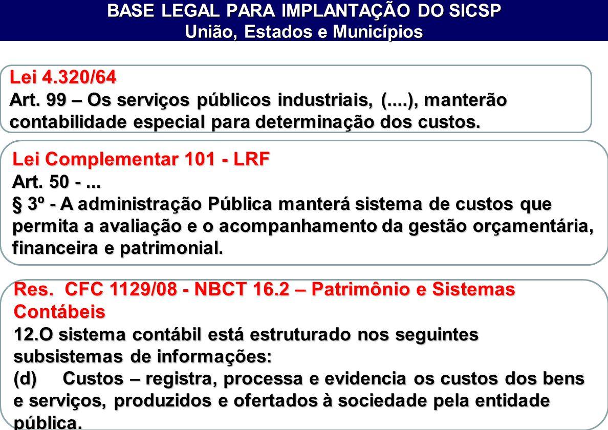 BASE LEGAL PARA IMPLANTAÇÃO DO SICSP União, Estados e Municípios