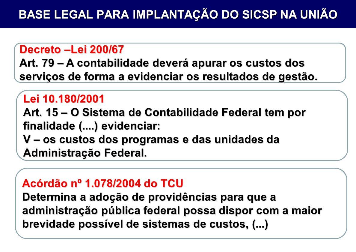 BASE LEGAL PARA IMPLANTAÇÃO DO SICSP NA UNIÃO