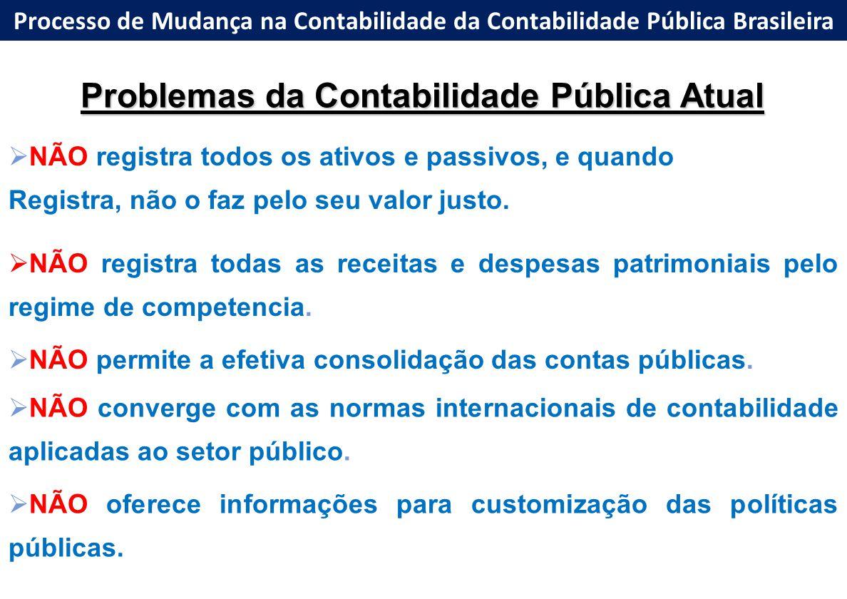 Problemas da Contabilidade Pública Atual