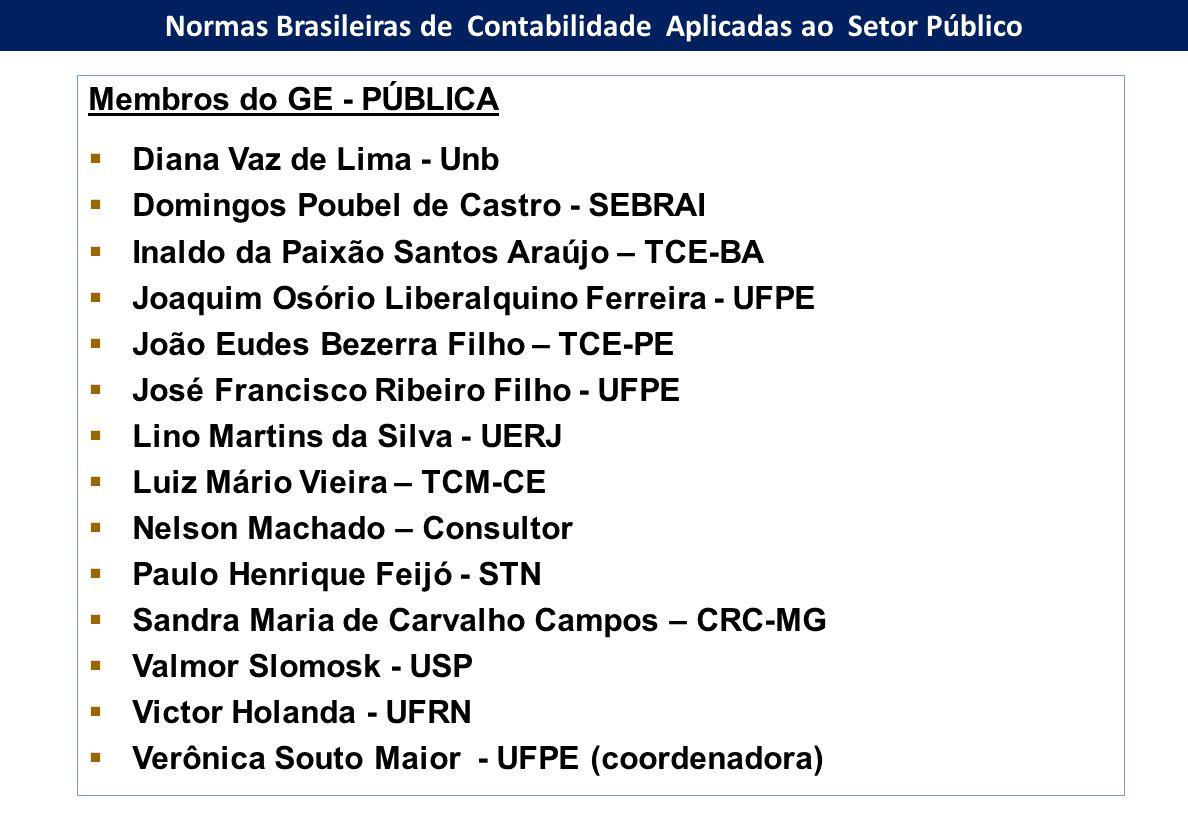 Normas Brasileiras de Contabilidade Aplicadas ao Setor Público