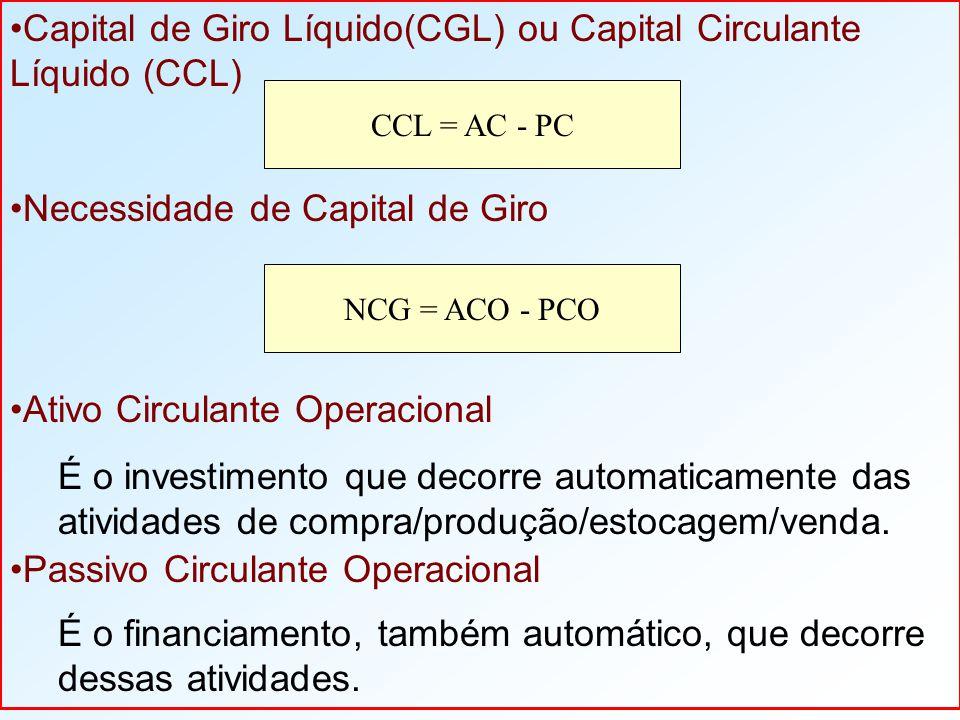 Capital de Giro Líquido(CGL) ou Capital Circulante Líquido (CCL)