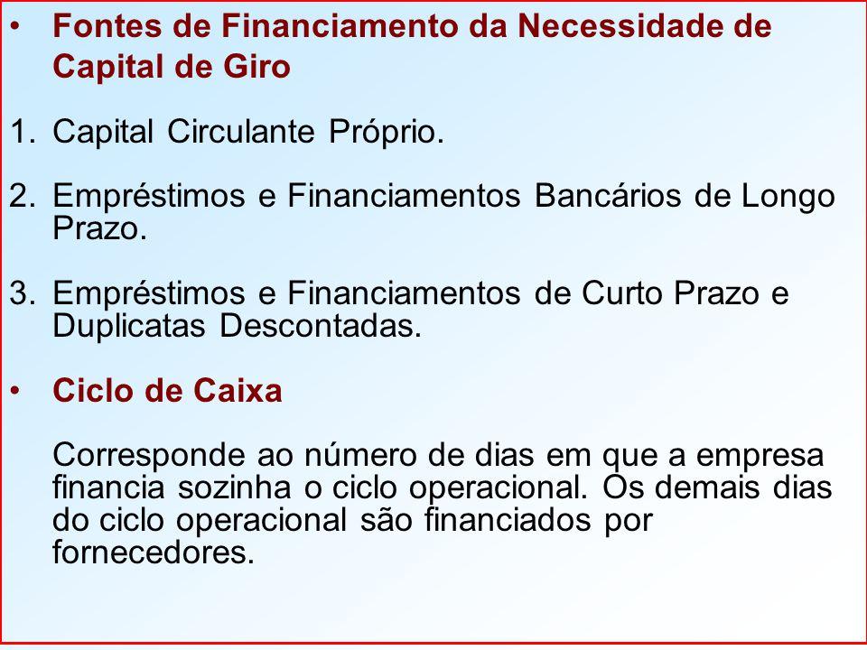 Fontes de Financiamento da Necessidade de Capital de Giro