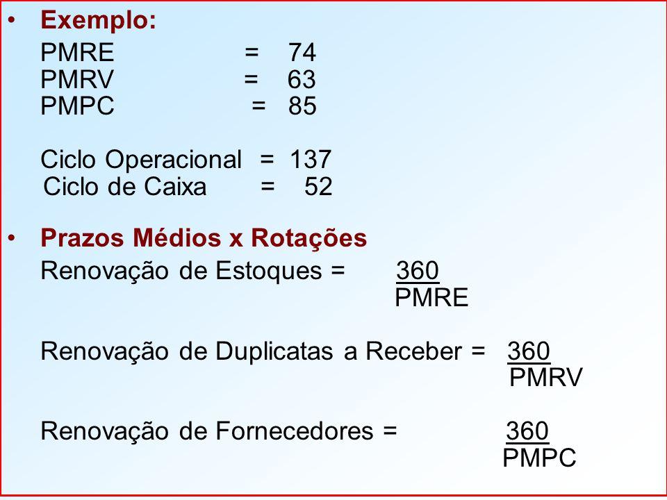 Exemplo: PMRE = 74. PMRV = 63. PMPC = 85.