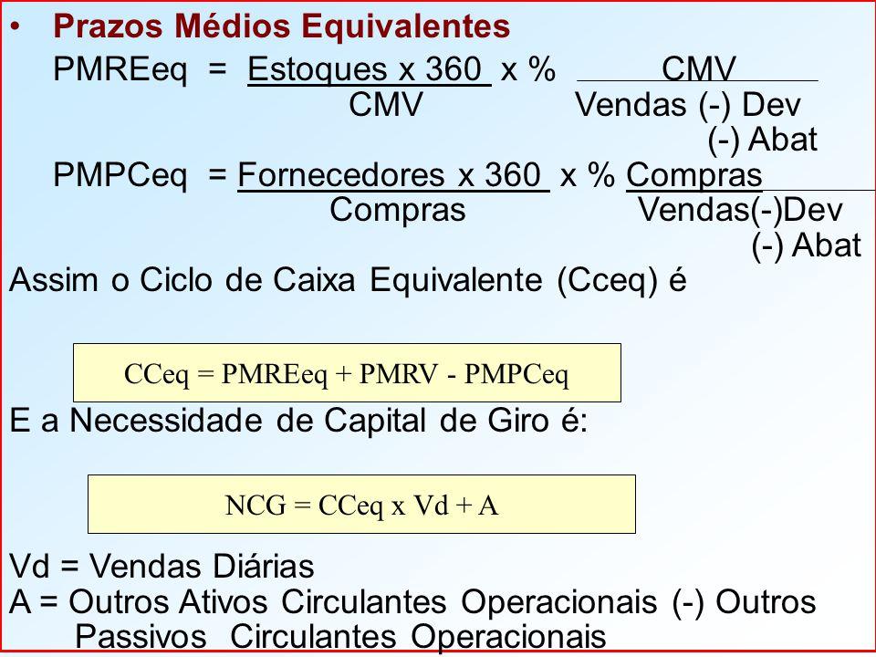 CCeq = PMREeq + PMRV - PMPCeq