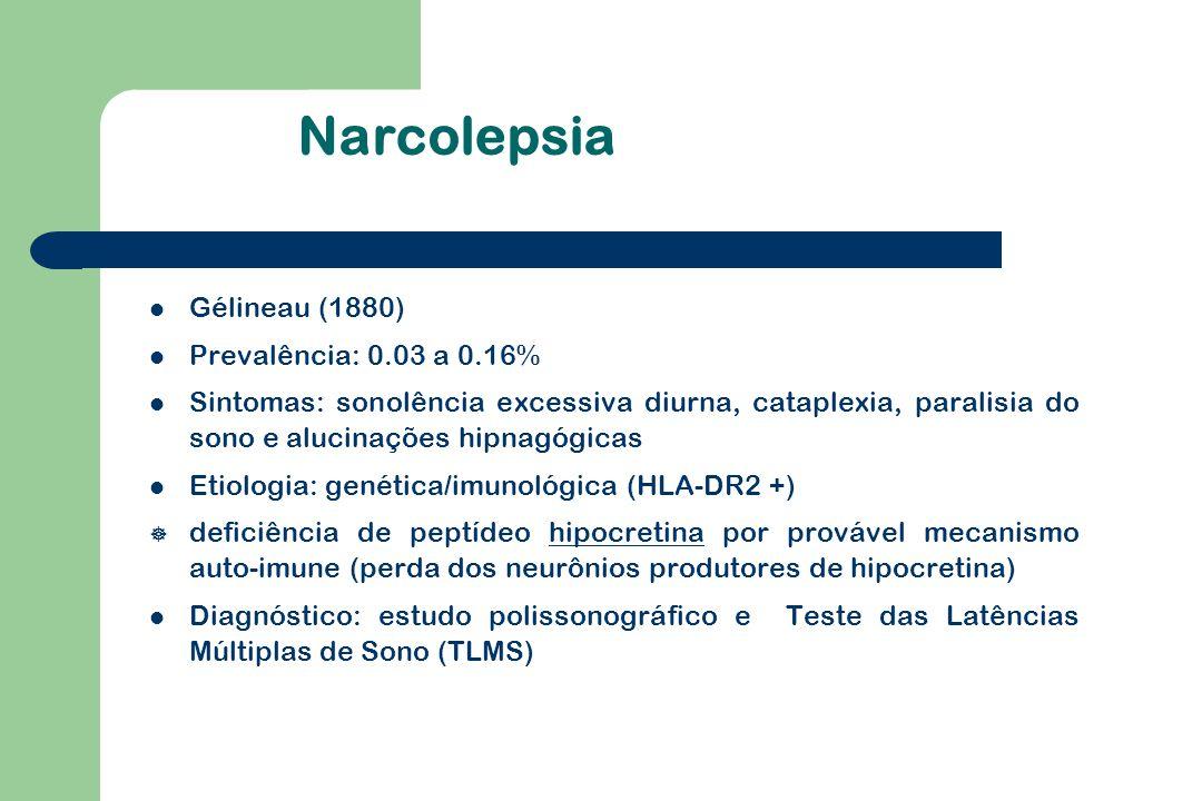 Narcolepsia Gélineau (1880) Prevalência: 0.03 a 0.16%