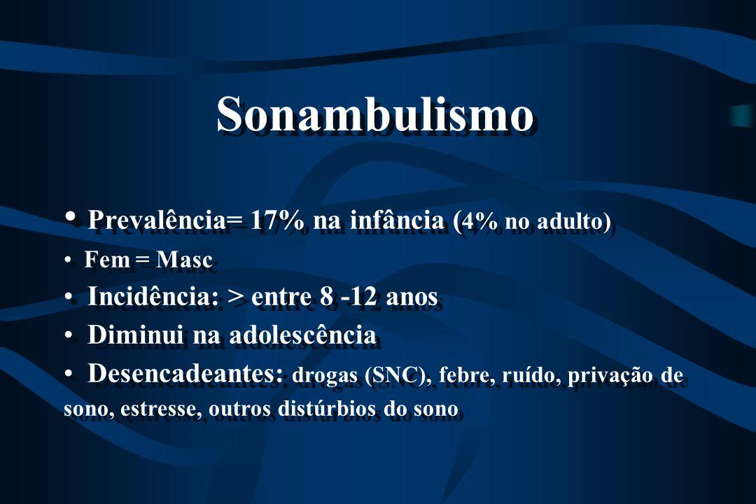 Sonambulismo Prevalência= 17% na infância (4% no adulto)