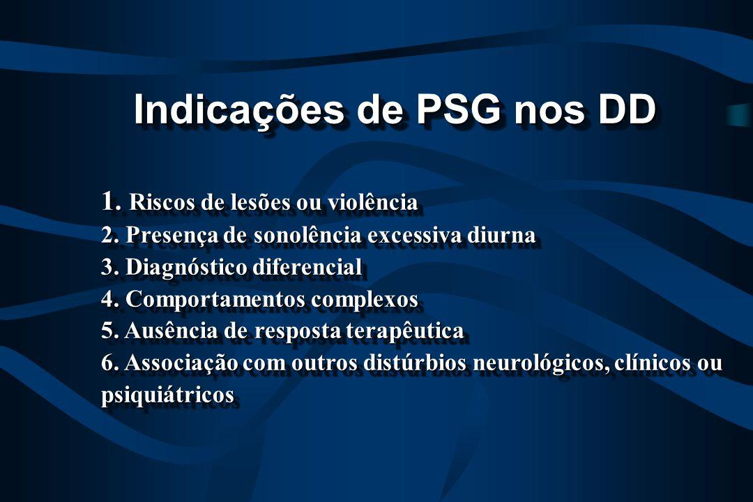 Indicações de PSG nos DD
