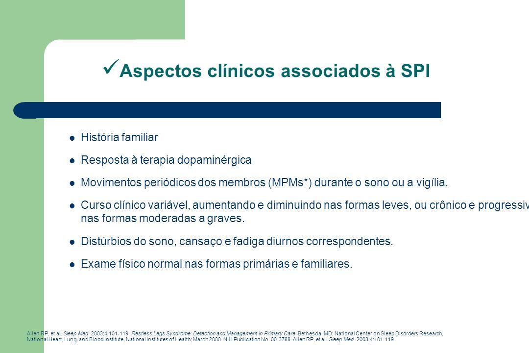 Aspectos clínicos associados à SPI