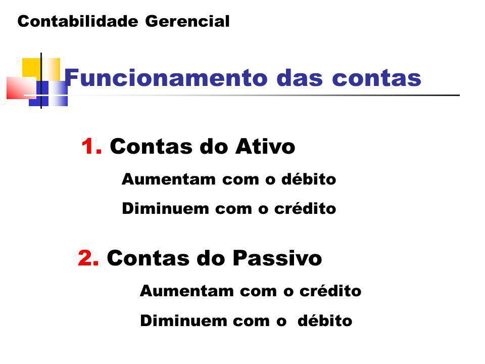 1. Contas do Ativo 2. Contas do Passivo Funcionamento das contas