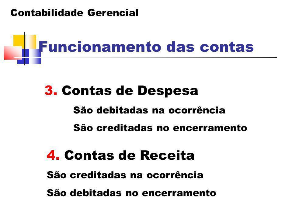 3. Contas de Despesa 4. Contas de Receita Funcionamento das contas