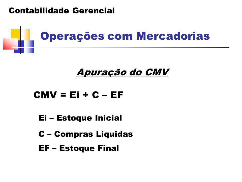 Apuração do CMV CMV = Ei + C – EF Ei – Estoque Inicial