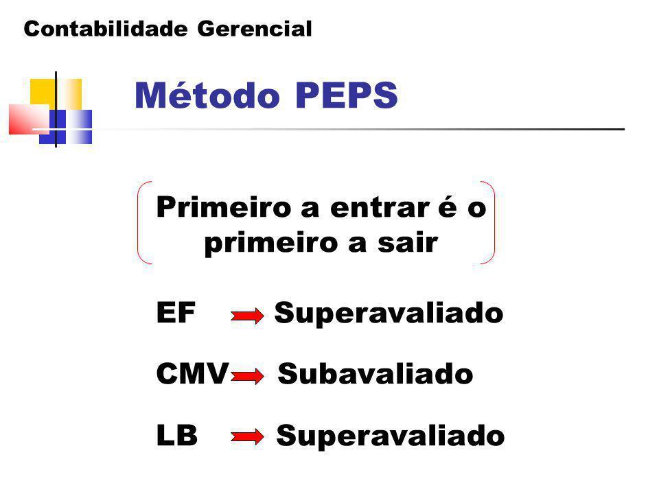 Método PEPS Primeiro a entrar é o primeiro a sair EF Superavaliado