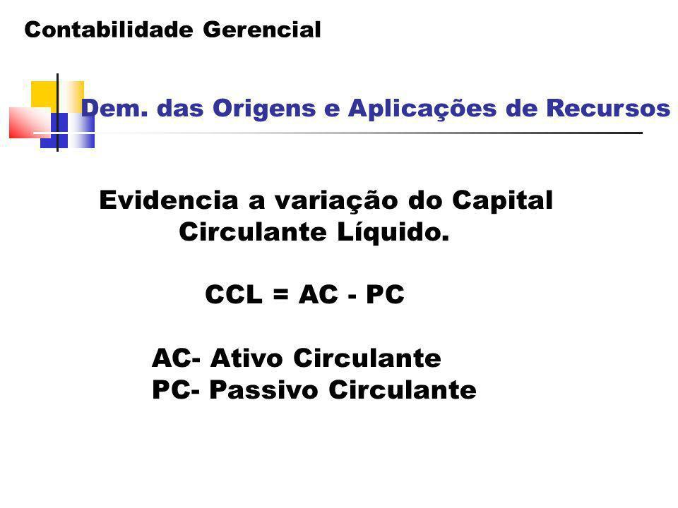 Evidencia a variação do Capital Circulante Líquido. CCL = AC - PC