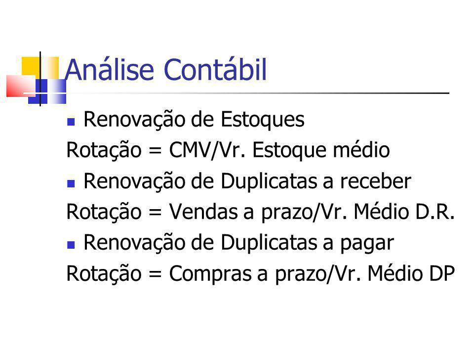 Análise Contábil Renovação de Estoques Rotação = CMV/Vr. Estoque médio