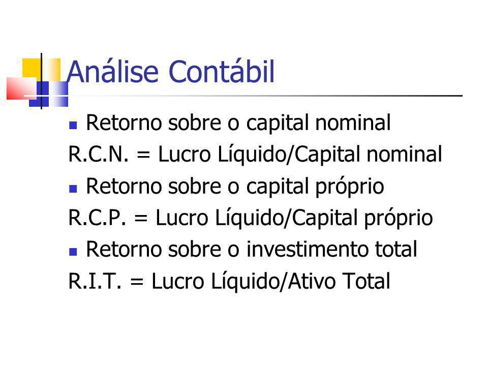 Análise Contábil Retorno sobre o capital nominal