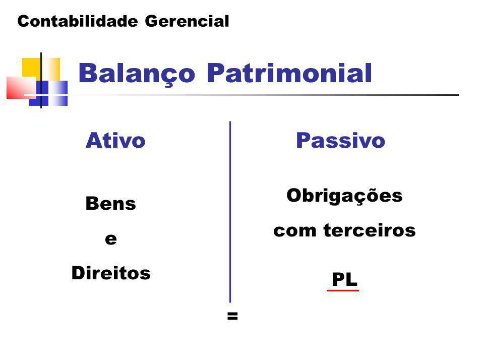 Balanço Patrimonial Ativo Passivo Obrigações Bens com terceiros e