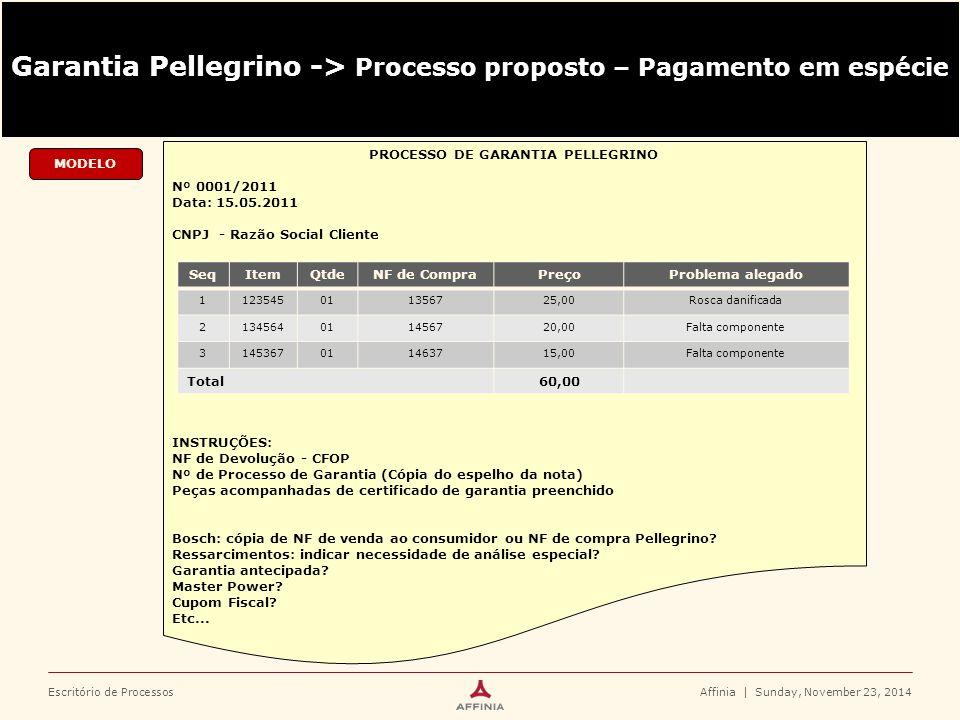 Garantia Pellegrino -> Processo proposto – Pagamento em espécie