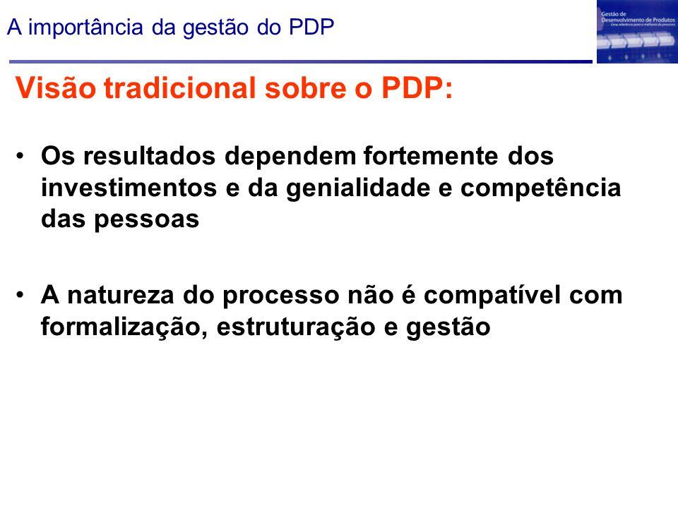 A importância da gestão do PDP