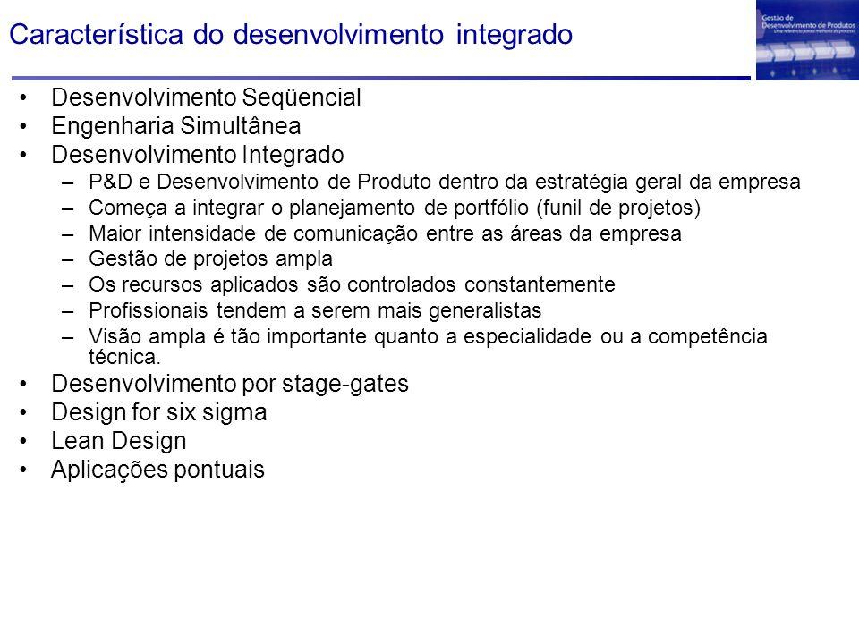 Característica do desenvolvimento integrado