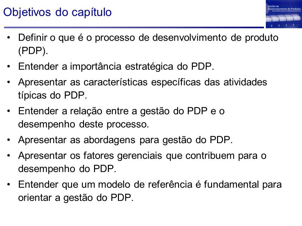 Objetivos do capítulo Definir o que é o processo de desenvolvimento de produto (PDP). Entender a importância estratégica do PDP.