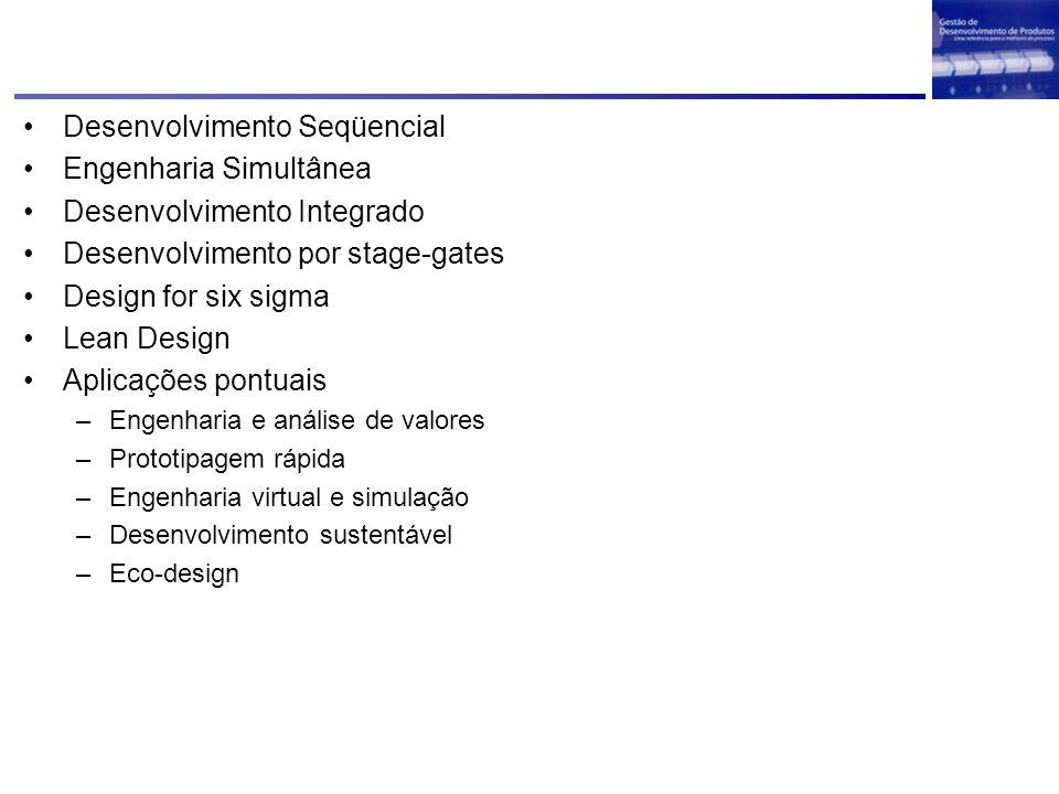 Desenvolvimento Seqüencial Engenharia Simultânea