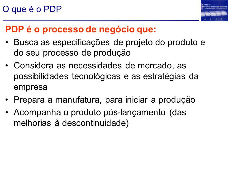 PDP é o processo de negócio que:
