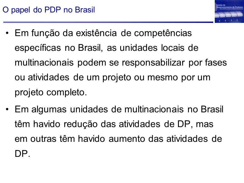 O papel do PDP no Brasil