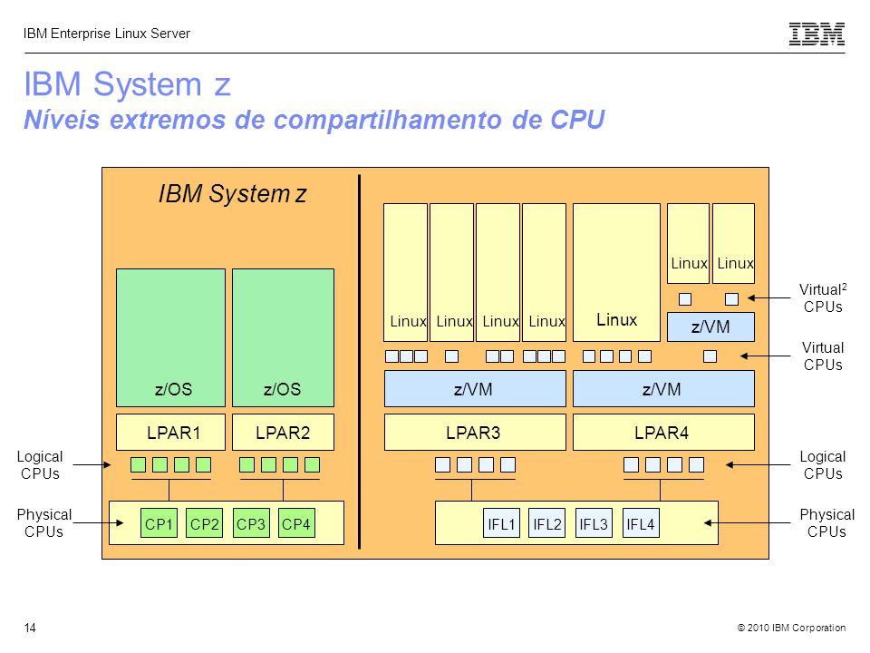 IBM System z Níveis extremos de compartilhamento de CPU