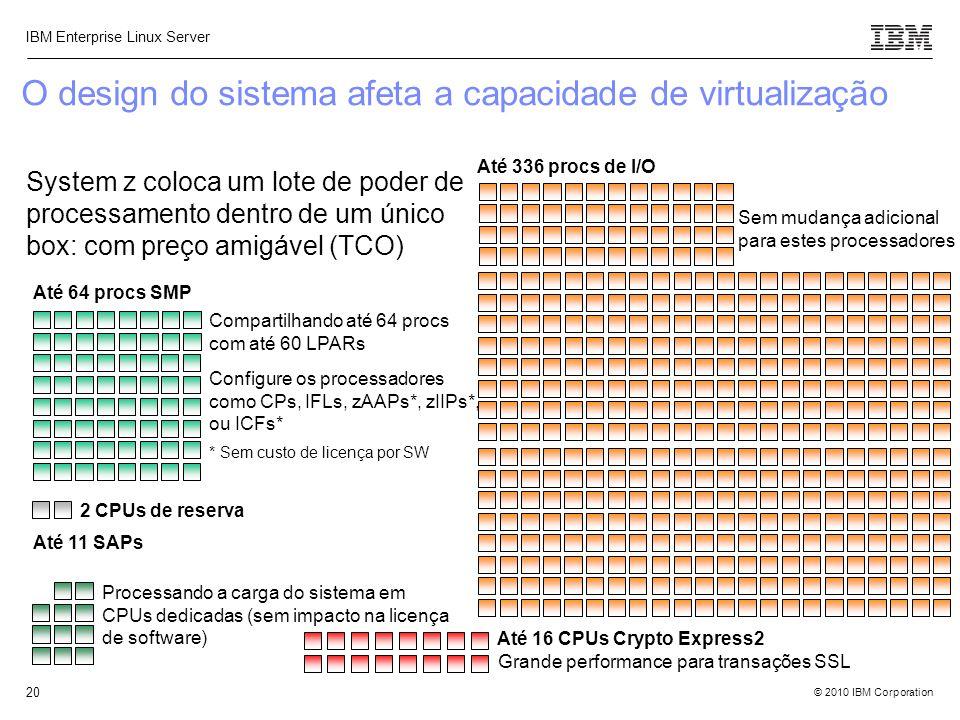 O design do sistema afeta a capacidade de virtualização