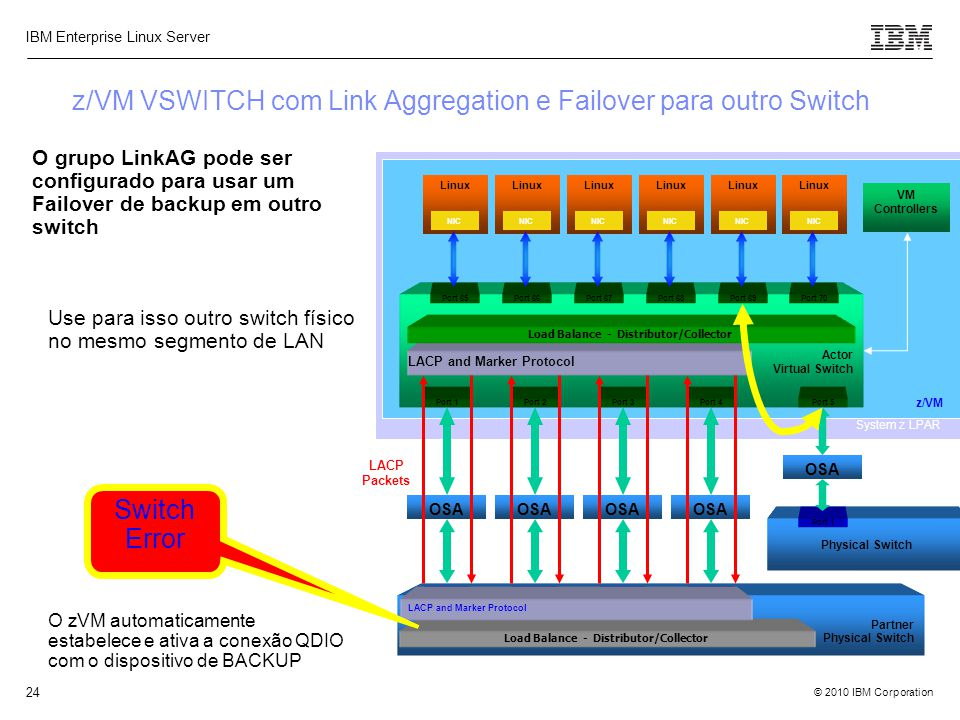 z/VM VSWITCH com Link Aggregation e Failover para outro Switch