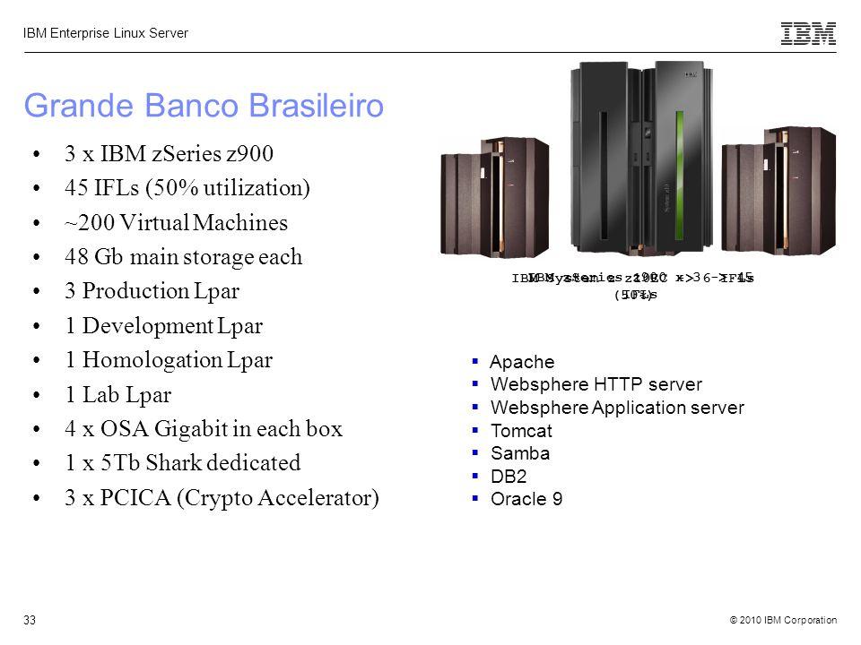 Grande Banco Brasileiro