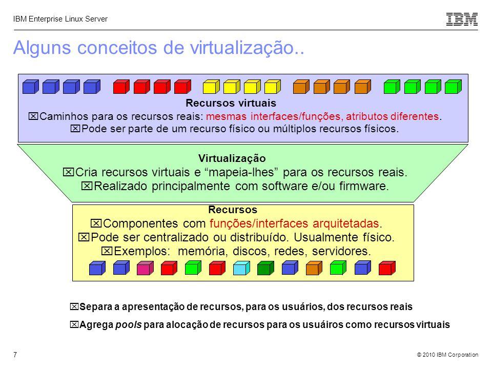 Alguns conceitos de virtualização..