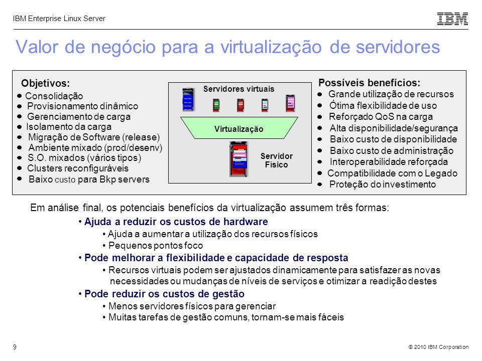 Valor de negócio para a virtualização de servidores
