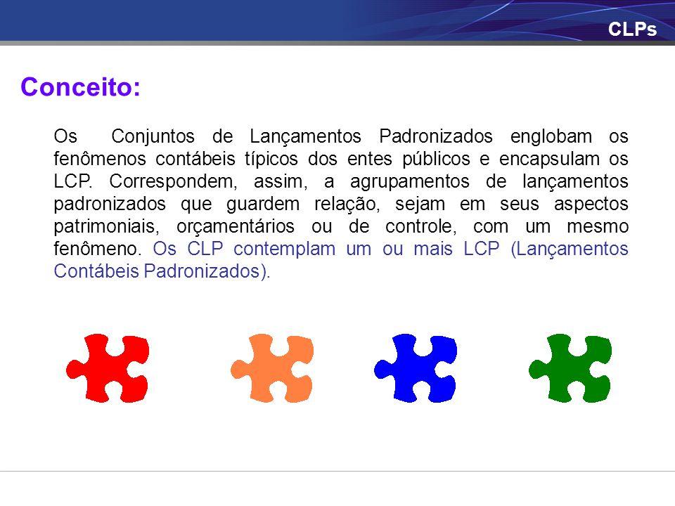 CLPs Conceito: