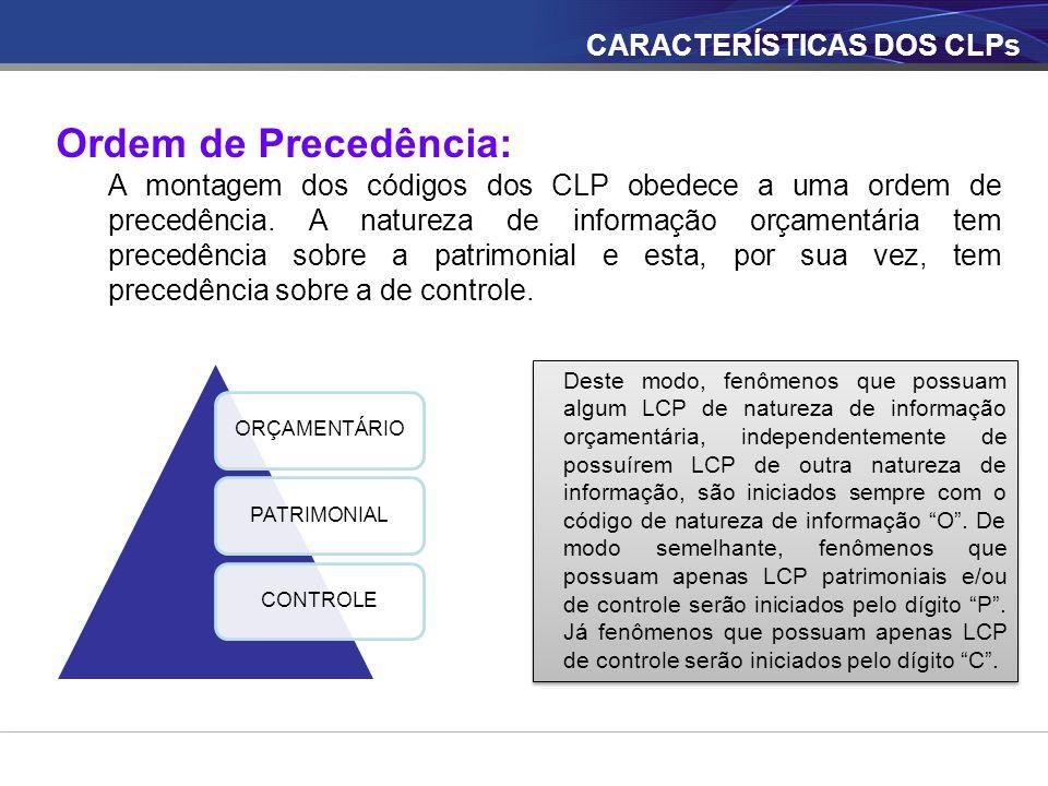 Ordem de Precedência: CARACTERÍSTICAS DOS CLPs