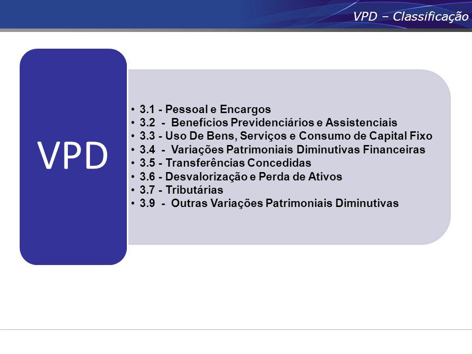 VPD – Classificação VPD 3.1 - Pessoal e Encargos