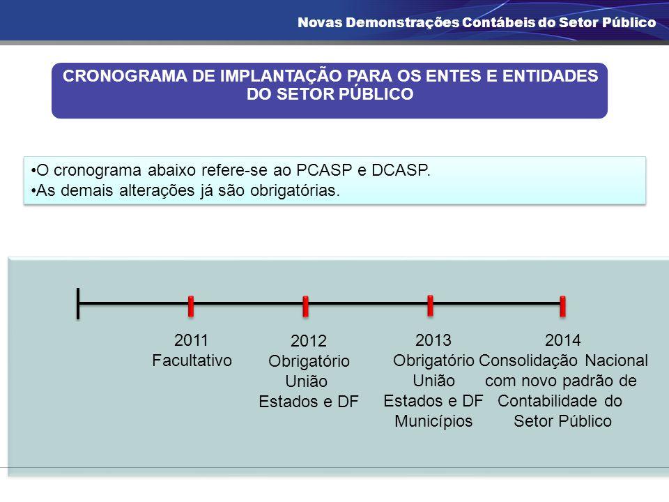 CRONOGRAMA DE IMPLANTAÇÃO PARA OS ENTES E ENTIDADES DO SETOR PÚBLICO