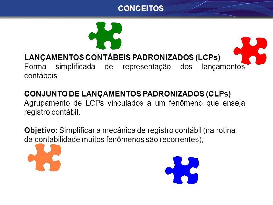 CONCEITOS LANÇAMENTOS CONTÁBEIS PADRONIZADOS (LCPs) Forma simplificada de representação dos lançamentos contábeis.