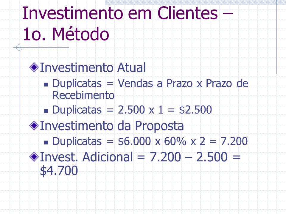 Investimento em Clientes – 1o. Método
