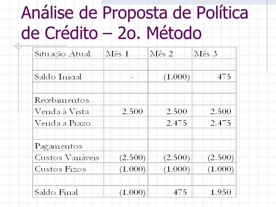 Análise de Proposta de Política de Crédito – 2o. Método