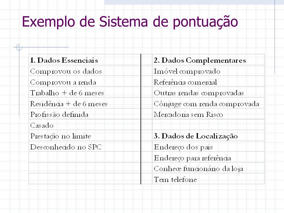 Exemplo de Sistema de pontuação