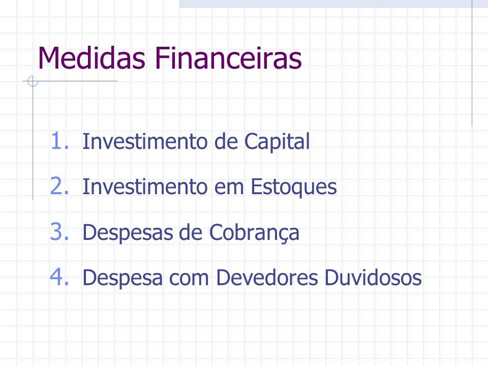 Medidas Financeiras Investimento de Capital Investimento em Estoques