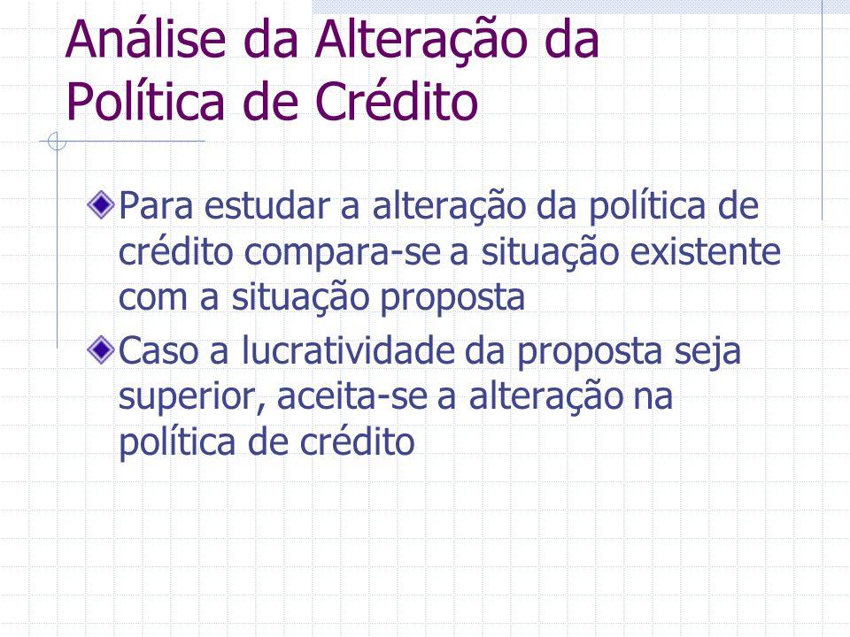 Análise da Alteração da Política de Crédito