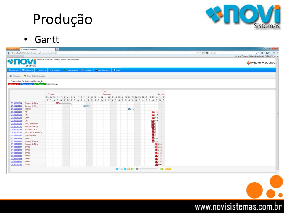 Produção Gantt