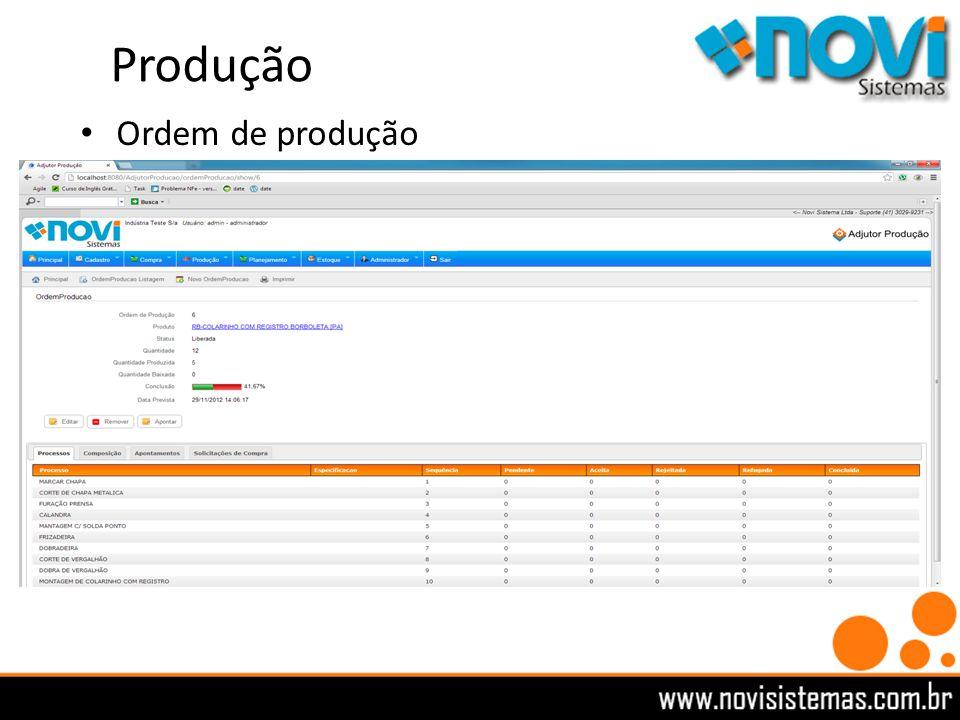 Produção Ordem de produção