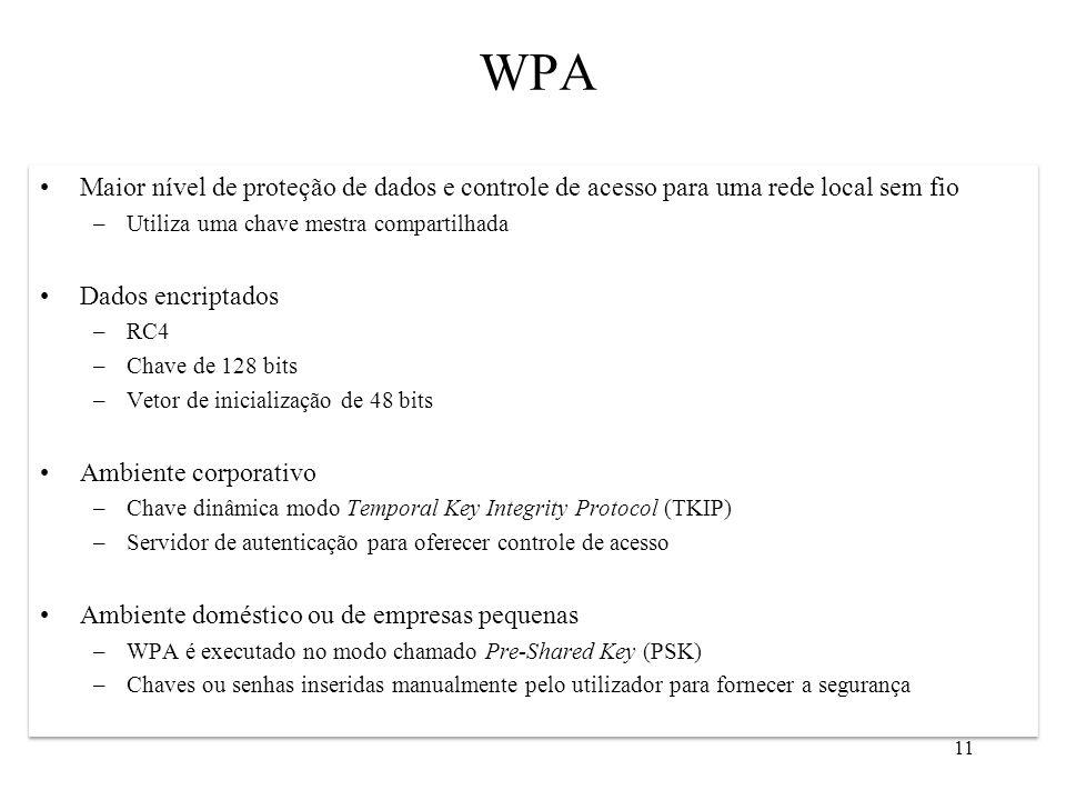 WPA Maior nível de proteção de dados e controle de acesso para uma rede local sem fio. Utiliza uma chave mestra compartilhada.