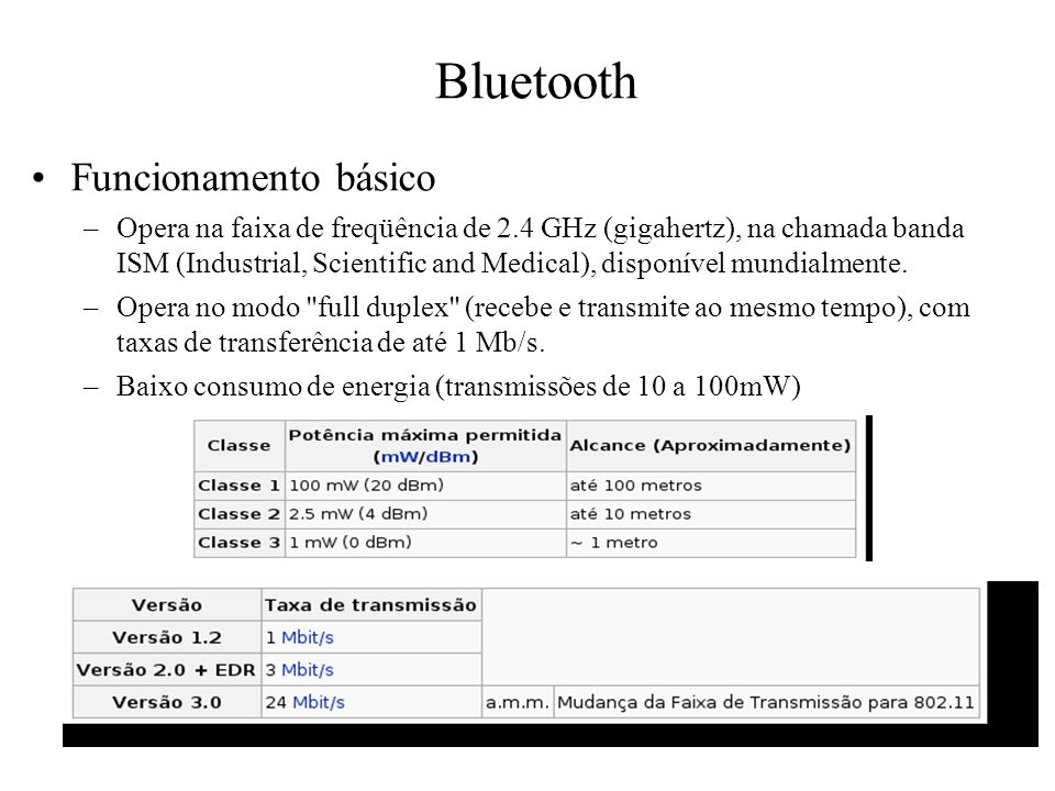 Bluetooth Funcionamento básico
