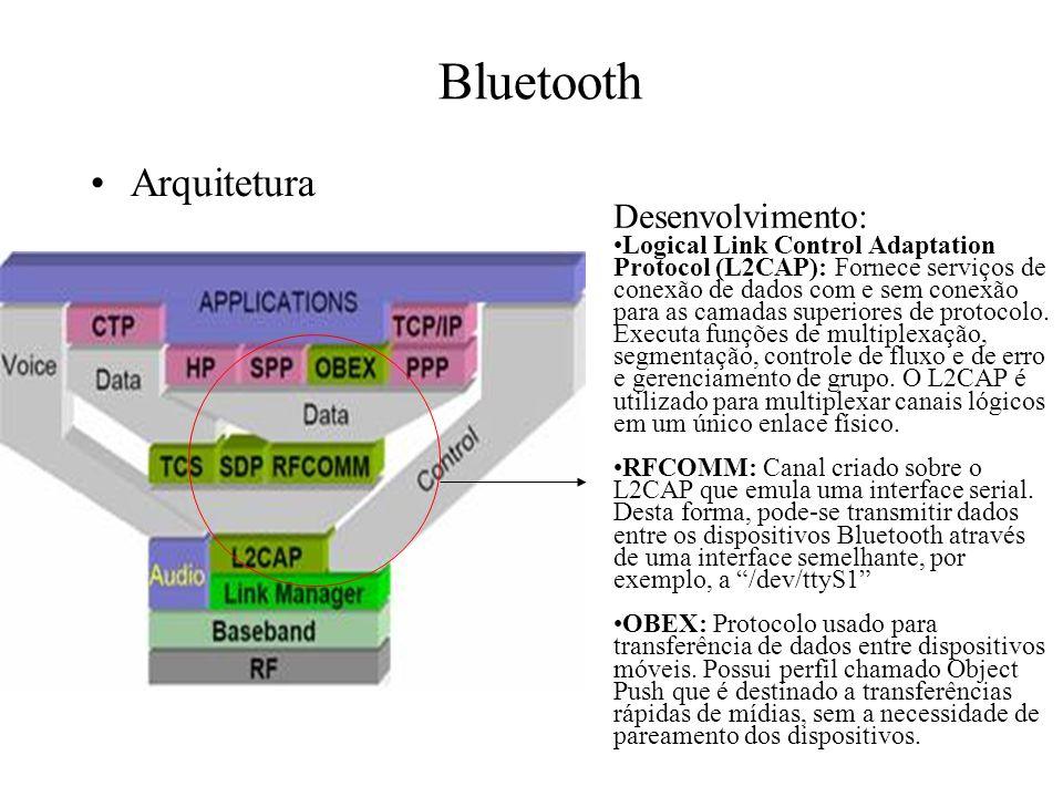 Bluetooth Arquitetura Desenvolvimento: